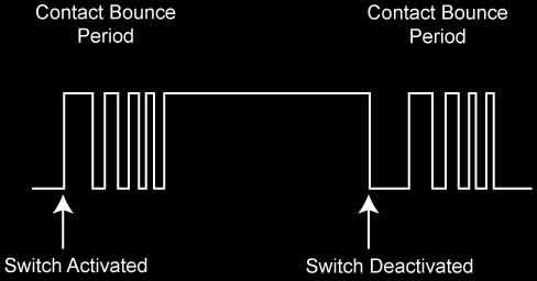 bestia io | Breathing light : An arduino experiment